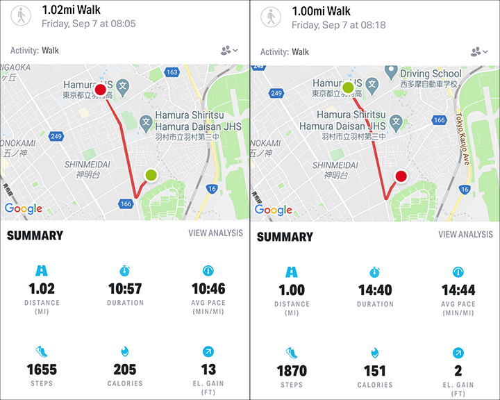 Screen capture of two one-mile walks/runs using MapMyWalk.